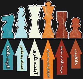 آموزشگاه شطرنج حرفه ای